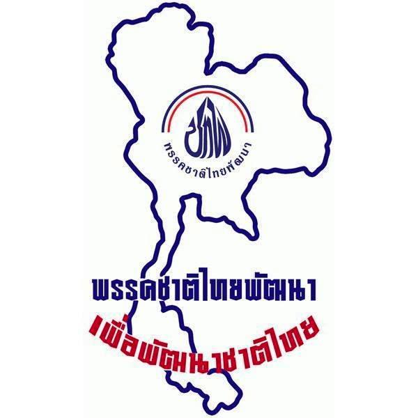 ระเบียบพรรคชาติไทยพัฒนาว่าด้วยหลักเกณฑ์และวิธีการประชุมคณะกรรมการบริหารพรรคผ่านสื่ออิเล็กทรอนิกส์(ฉบับที่๒) พ.ศ.๒๕๖๓